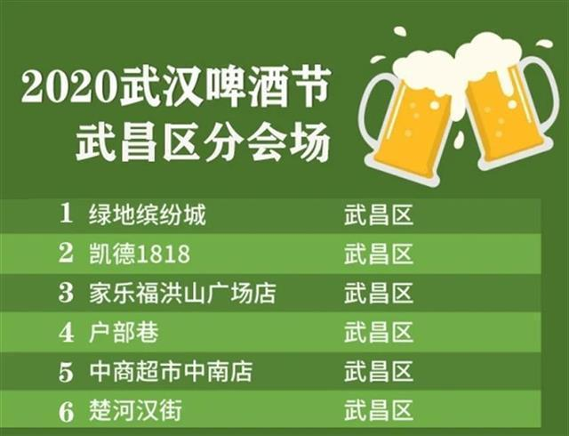 2020武汉市啤酒节明天起动,这一区在六个定位点推35场主题活动 第1张