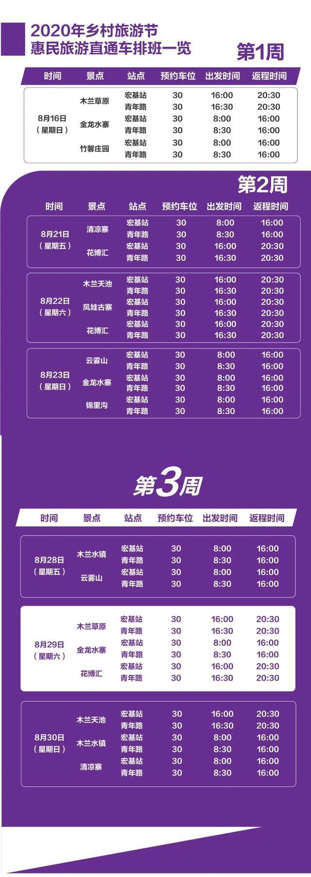 2020武汉市乡村文化旅游节产生特惠便民礼包 第5张