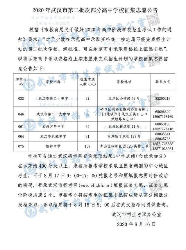 文化教育|武汉市有没有中招第二批次补录来啦,5所普通高中征集志愿共287人 第2张