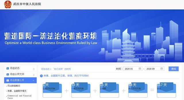 武汉市继北上广深以后全国各地第四个在网上即时公布经营环境司法部门互联网大数据 第1张