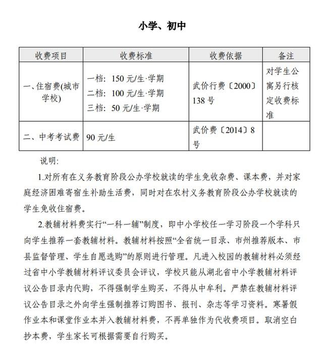 武汉市各种院校秋天收费标准发布,幼稚园最少240元每个月 第4张