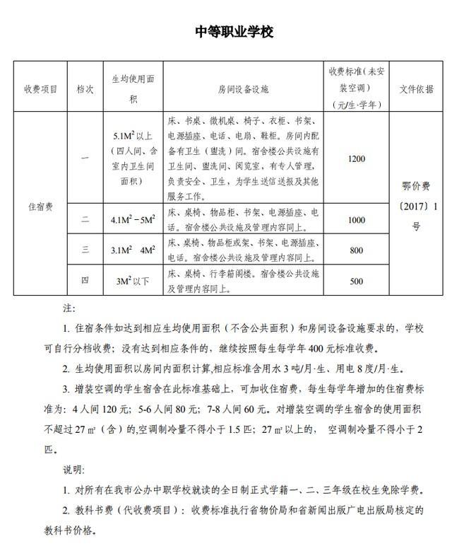 武汉市各种院校秋天收费标准发布,幼稚园最少240元每个月 第6张