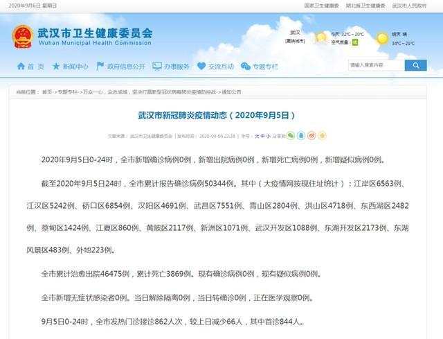 通告|武汉新冠肺炎肺炎疫情动态性(今年5月27日) 第2张