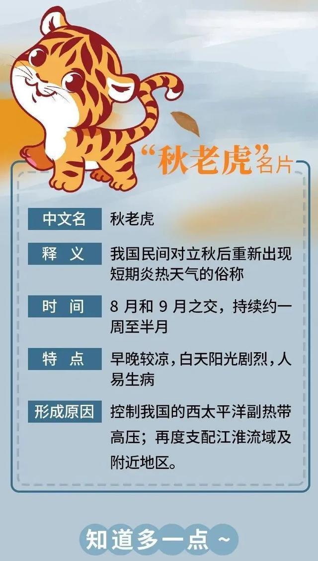 """明天最高温度35℃,""""秋老虎""""本礼拜天退出 第4张"""