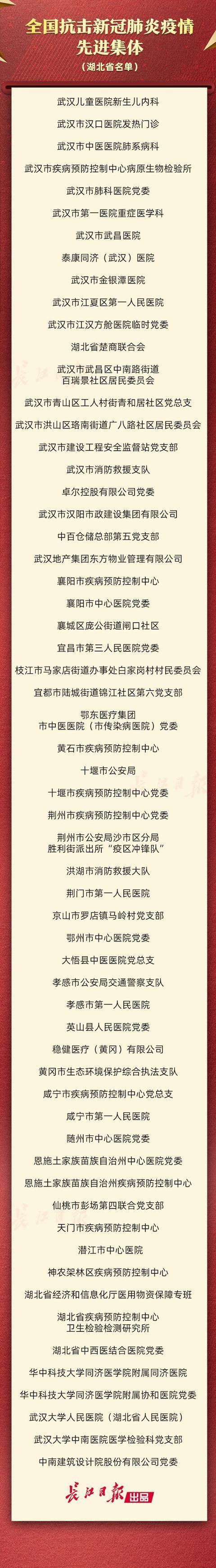 湖北省200名本人60个团体受我国嘉奖 第1张