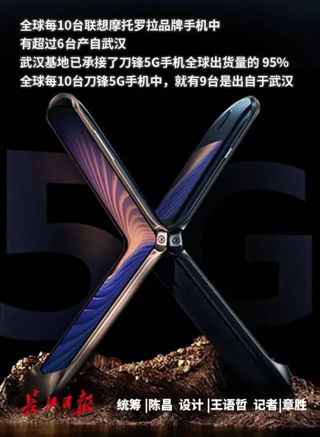 """""""武汉市造""""5G折叠手机全世界先发! 第16张"""