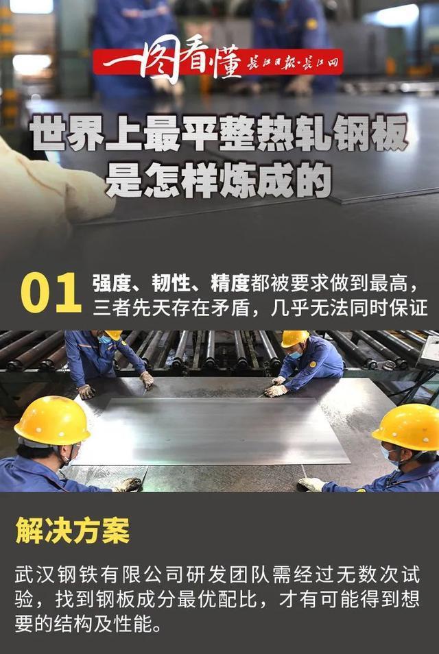 关心|世界最整平的热轧钢,是如何在武汉市练成的? 第2张