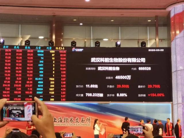 产经 武汉5天上市3家,光谷成为全国上市最密集的地区之一 第6张