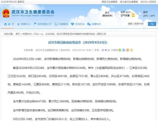 通报|新冠肺炎肺炎趋势(2020年9月23日) 第2张