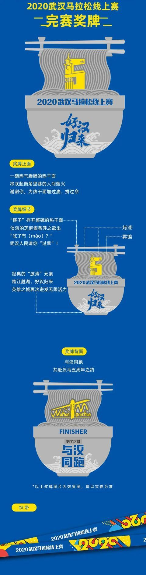 2020年10月12日武汉马拉松在线大赛开始,800个2021汉马贯通名额等着你! 第8张