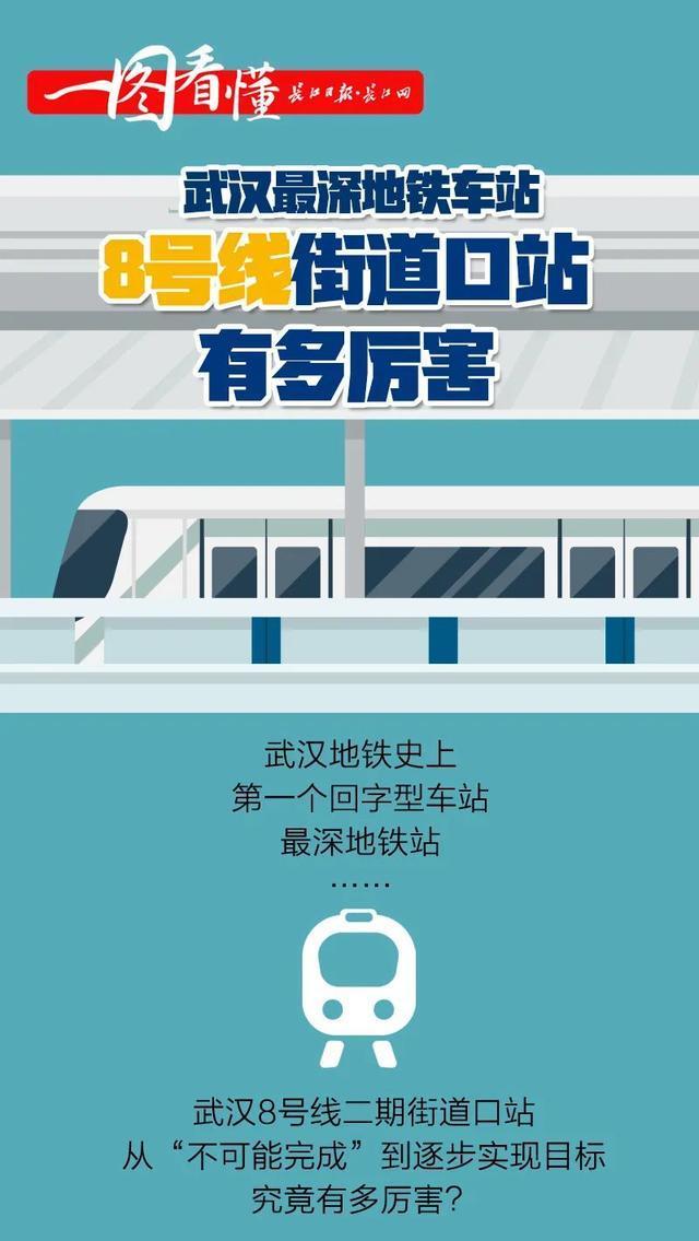 流量|武汉最深!我们来看看八号线二期过街站有多厉害。 第4张
