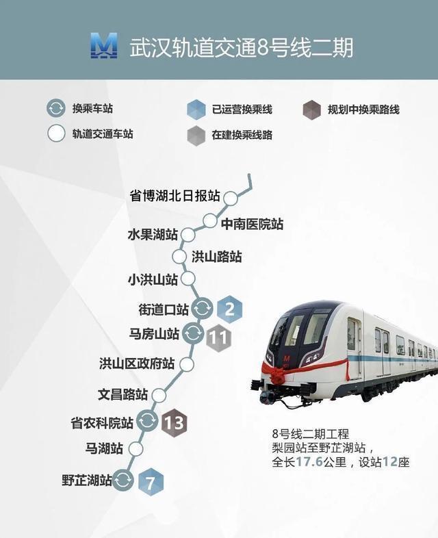 快到了!武汉这条地铁线有了新的变化 第3张