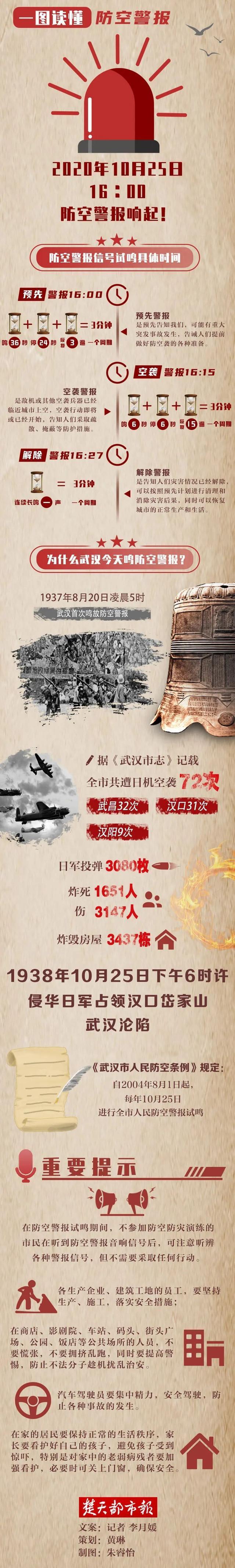 注意|今天下午,整个武汉市敲响了警钟! 第3张