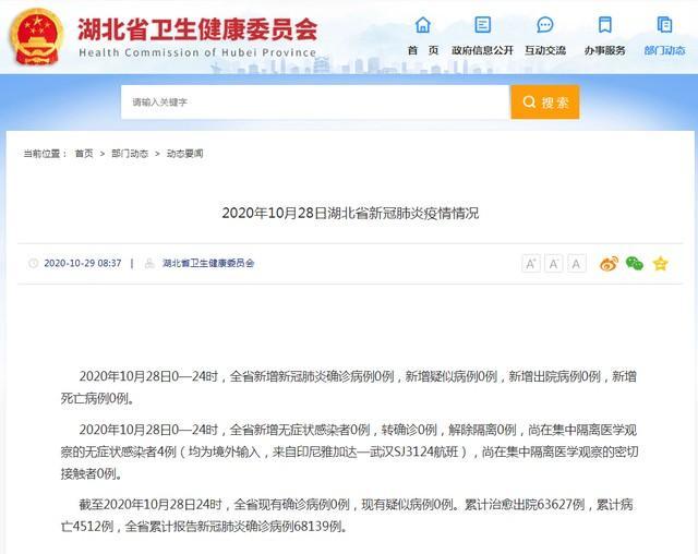 通报| 2020年10月28日湖北省新冠肺炎市肺炎疫情 第2张