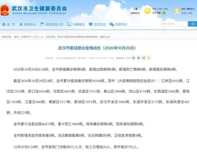 武汉市新冠肺炎肺炎趋势通报(2020年10月29日) 第2张