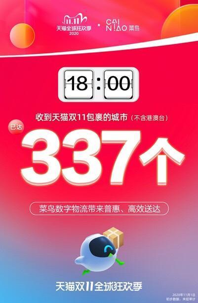 天猫双11带动行业和消费共鸣,湖北和武汉出货量已挺进全国前十 第1张