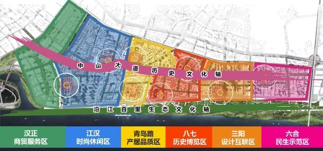 范围划定!武汉这7个区需要欣赏! 第8张