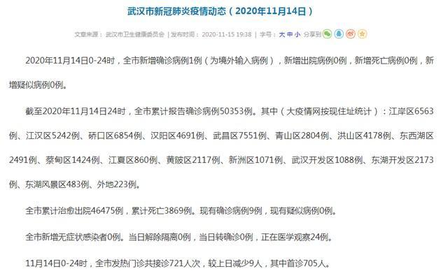 新冠肺炎肺炎疫情(2020年11月14日) 第2张