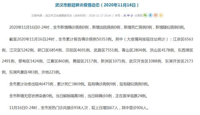 新冠肺炎肺炎疫情(2020年11月16日) 第2张
