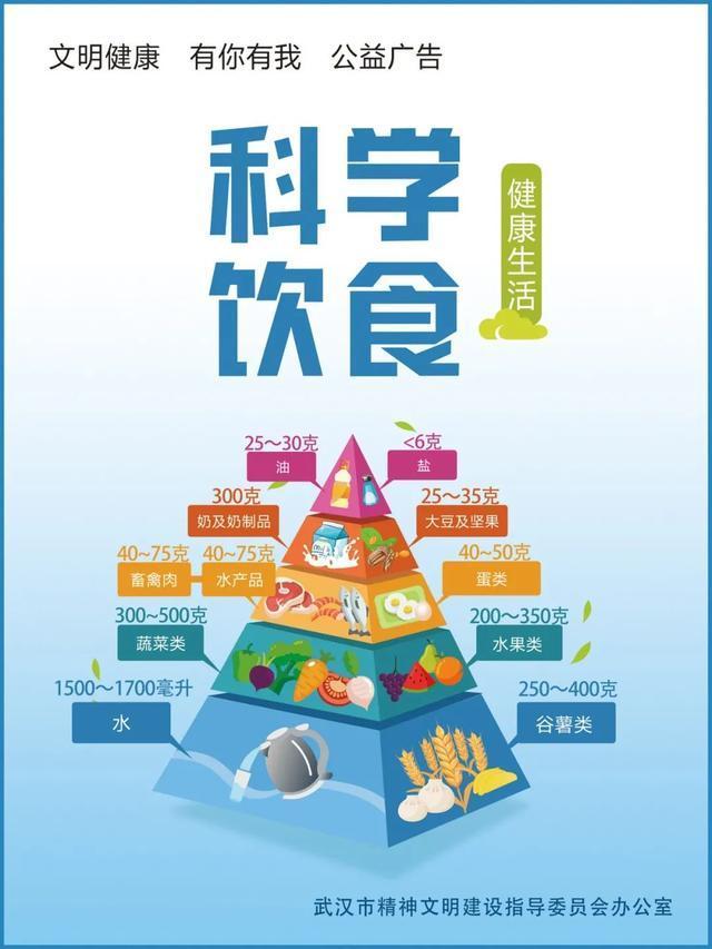 11月19日在武汉对多份环境和食品样品进行采样监测,SARS-CoV-2核酸检测结果均为阴性。 第3张
