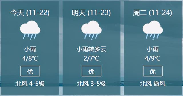 3天就要降10℃,武汉要过冬了?以下天气... 第2张