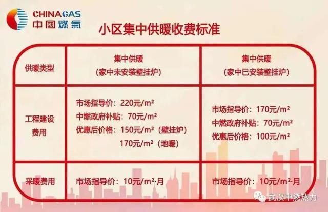 武汉市江岸区正在推广集中供热。 第4张