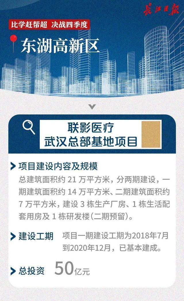 UIH医药武汉总部基地:特殊班建设周期倒,运行高效。 第2张