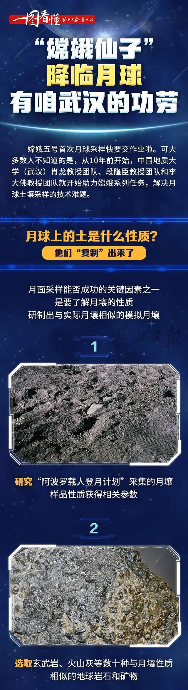 当月亮落下时,地球将被占领!武汉的田团教授:我们这样帮嫦娥挖... 第4张