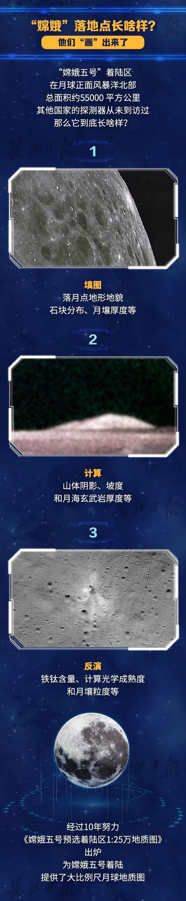 当月亮落下时,地球将被占领!武汉的田团教授:我们这样帮嫦娥挖... 第6张