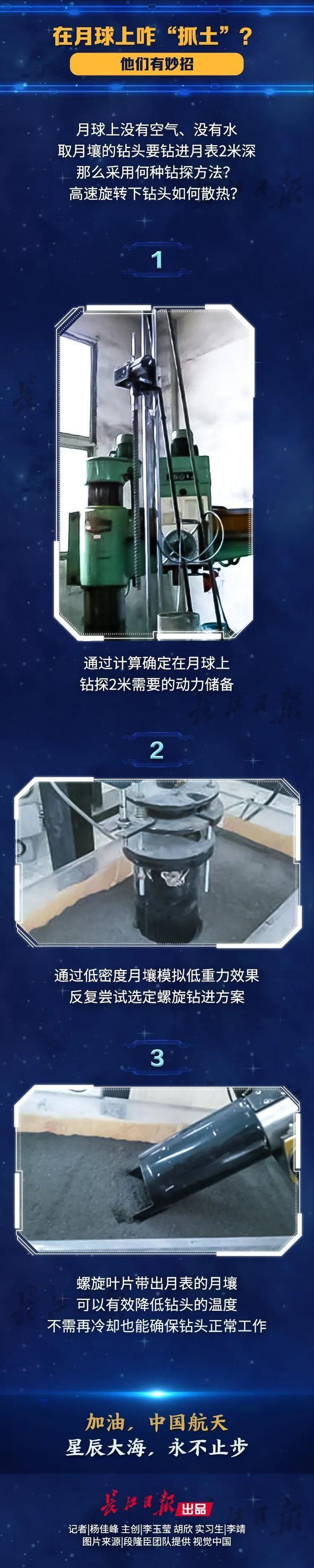 当月亮落下时,地球将被占领!武汉的田团教授:我们这样帮嫦娥挖... 第7张