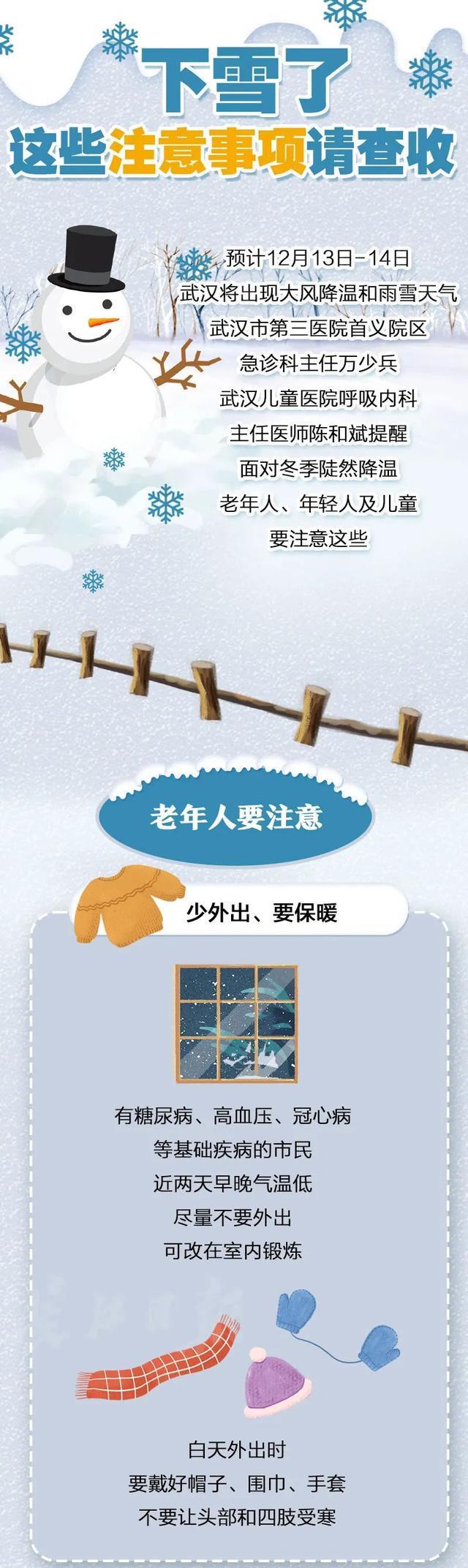 看,武汉下雪了!请检查这些笔记。 第6张
