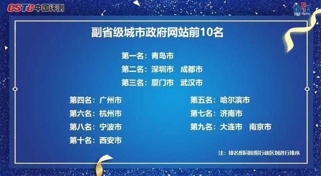 《2020年数字政府服务能力》成绩单发布,武汉市政府门户网站排名前三位副省级城市。 第1张