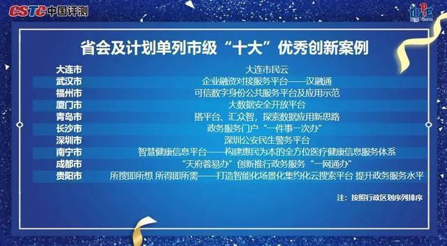 《2020年数字政府服务能力》成绩单发布,武汉市政府门户网站排名前三位副省级城市。 第4张