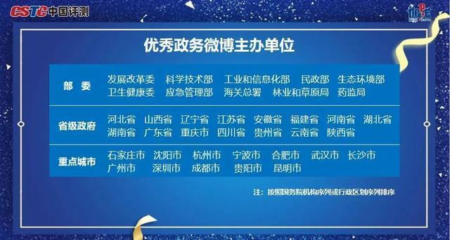 《2020年数字政府服务能力》成绩单发布,武汉市政府门户网站排名前三位副省级城市。 第3张