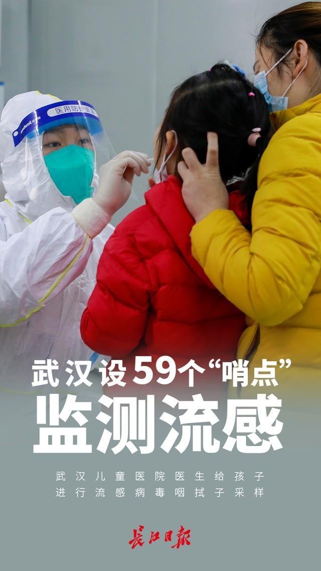 """据全市59个""""哨点""""监测,今年冬季武汉市流感发病率同比明显下降。 第3张"""