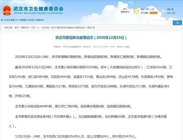 武汉市新冠肺炎流行动态(2020年12月23日) 第2张