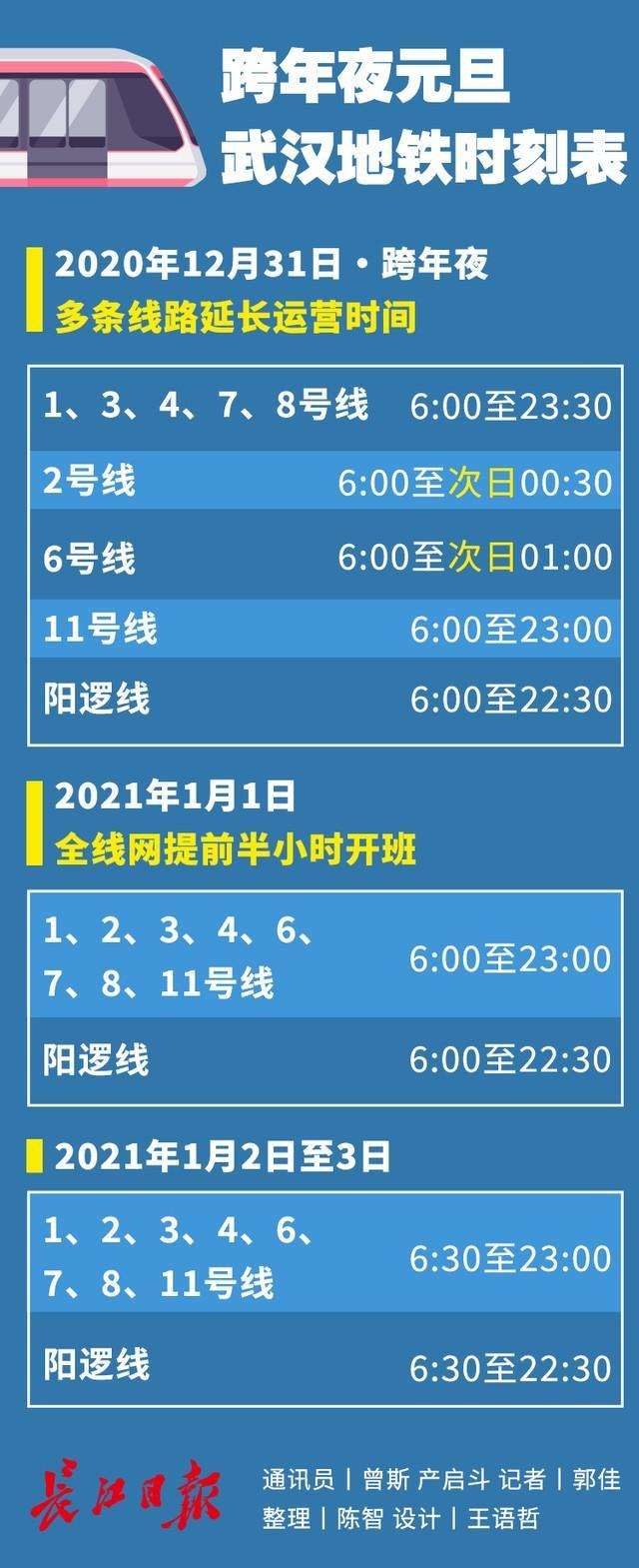 最新调整!涉及武汉地铁全线。 第2张