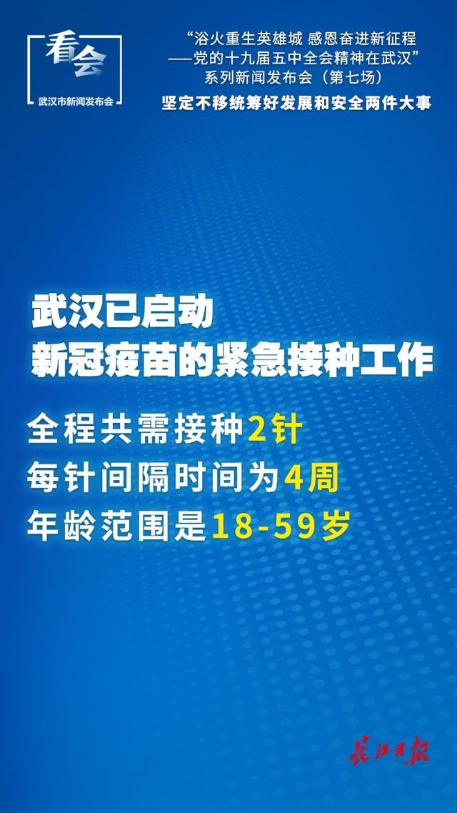 武汉开始了新冠疫苗的紧急接种。 第5张