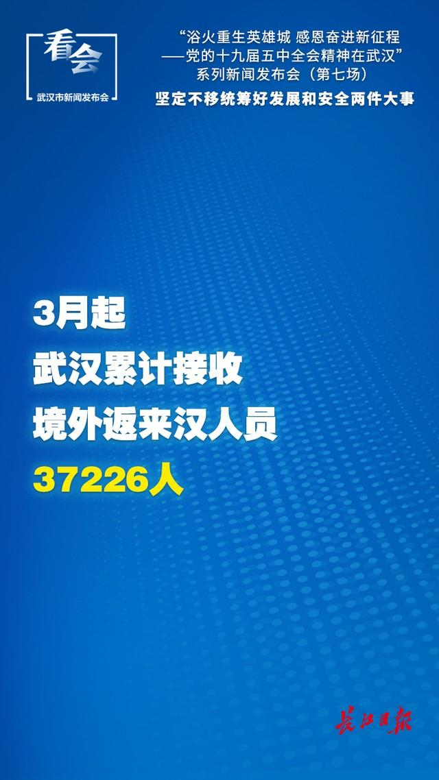 武汉开始了新冠疫苗的紧急接种。 第9张