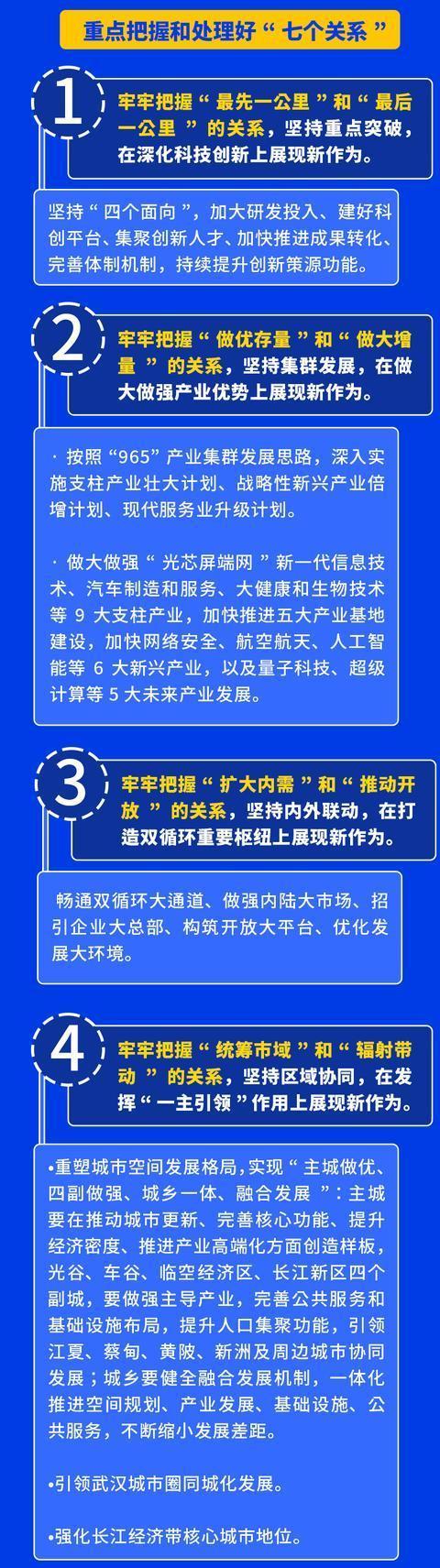 看图 武汉市委经济工作会议重点。 第2张
