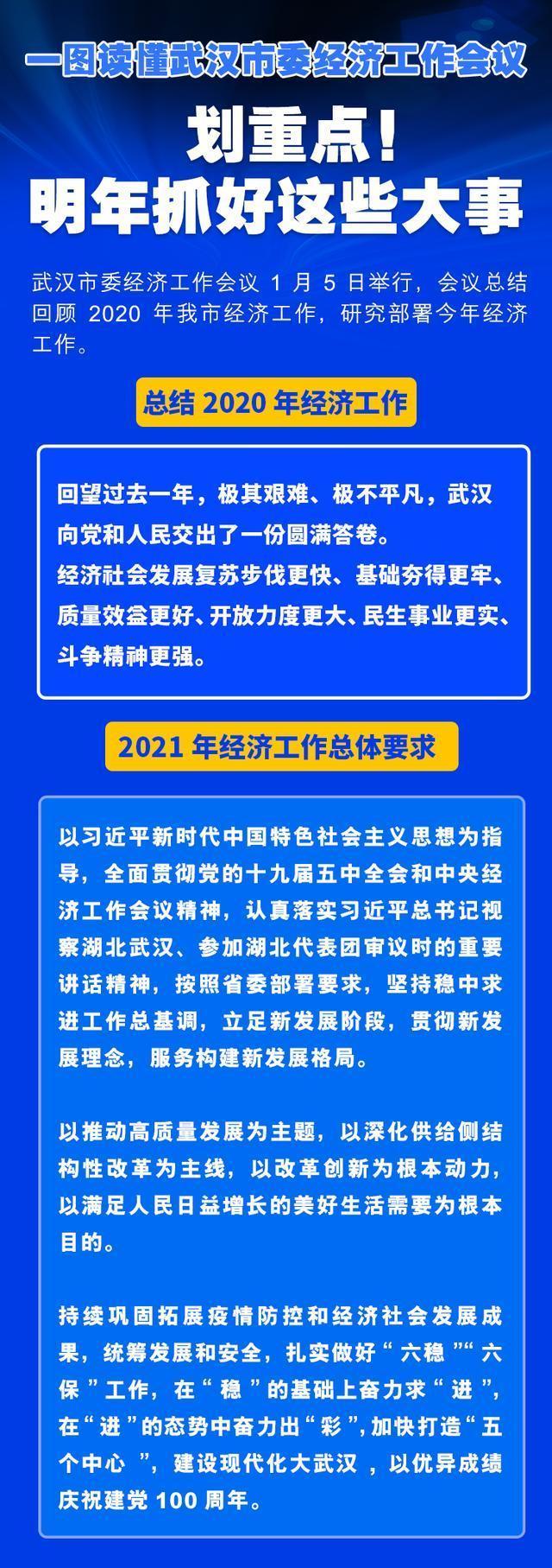 看图 武汉市委经济工作会议重点。 第1张