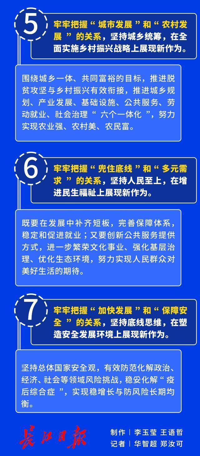 看图 武汉市委经济工作会议重点。 第3张