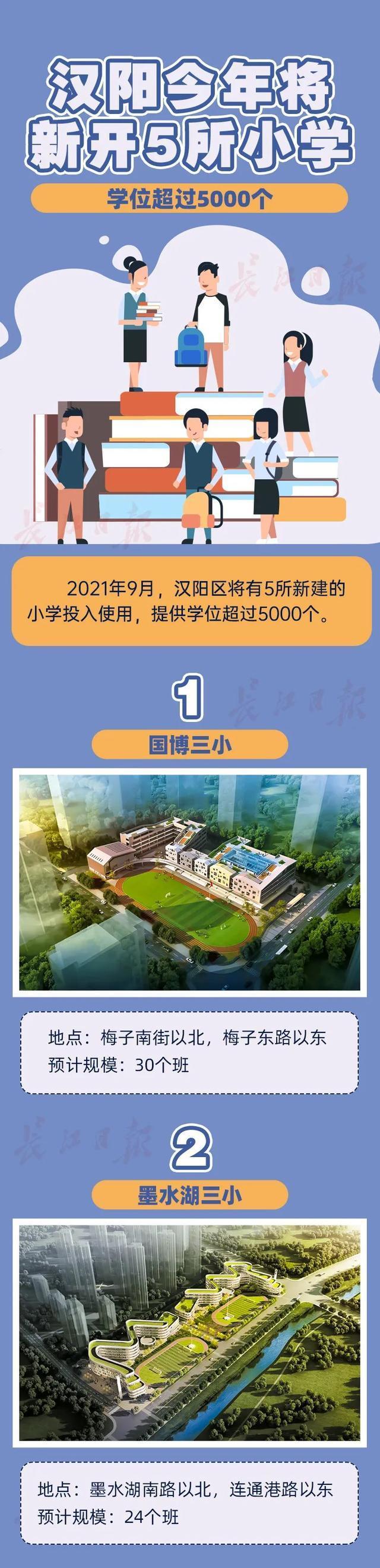 5000多度!武汉新建的五所小学将于今年秋天投入使用。 第2张