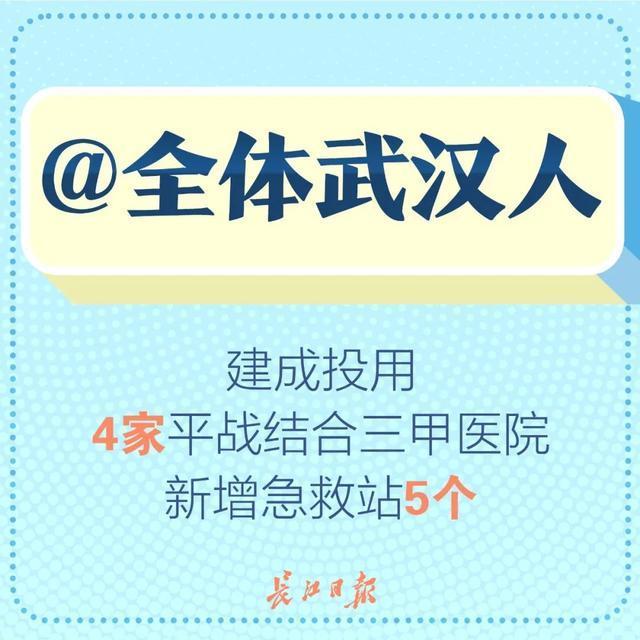2021年武汉将付出这些巨大的利益,所有武汉人都将分享其中! 第3张