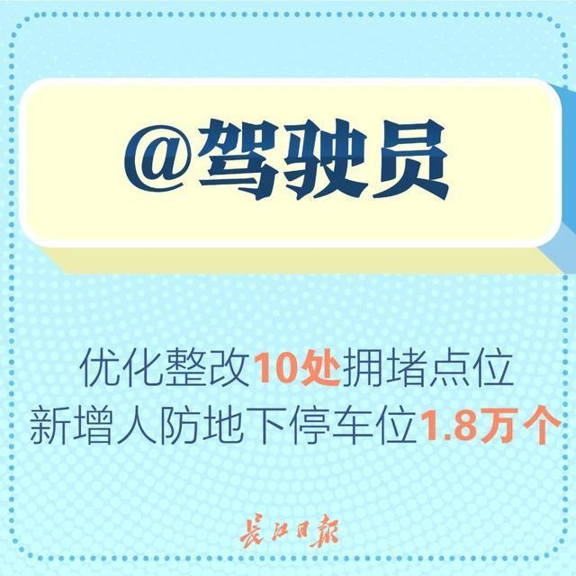 2021年武汉将付出这些巨大的利益,所有武汉人都将分享其中! 第14张