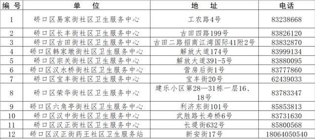 最新:武汉新冠肺炎疫苗接种点增加(附各区增加疫苗接种点) 第5张