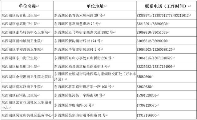 最新:武汉新冠肺炎疫苗接种点增加(附各区增加疫苗接种点) 第8张