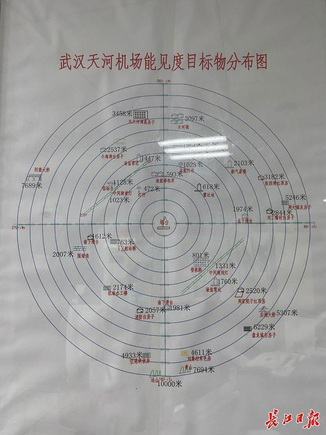 访问国内最高的武汉天河机场塔台,揭示空管气象观测员如何观云识雨。 第4张