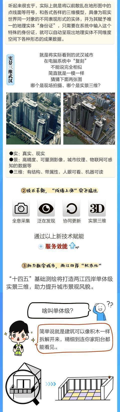 《武汉市基础测绘十四五计划》发表,今后五年武汉将这样做!|一图读。 第10张